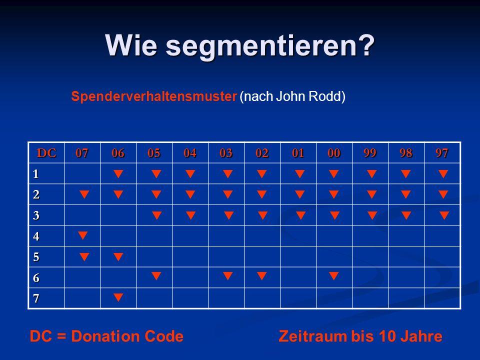 Wie segmentieren DC = Donation Code Zeitraum bis 10 Jahre