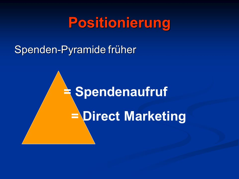 Positionierung = Spendenaufruf = Direct Marketing