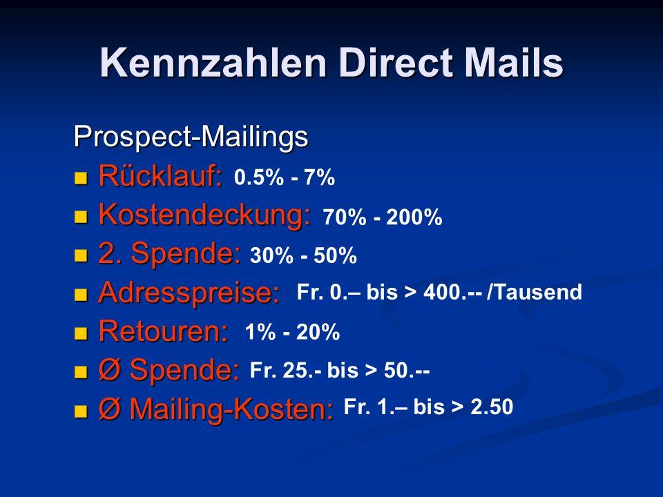Kennzahlen Direct Mails