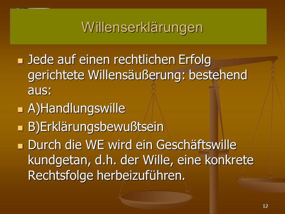 Willenserklärungen Jede auf einen rechtlichen Erfolg gerichtete Willensäußerung: bestehend aus: A)Handlungswille.