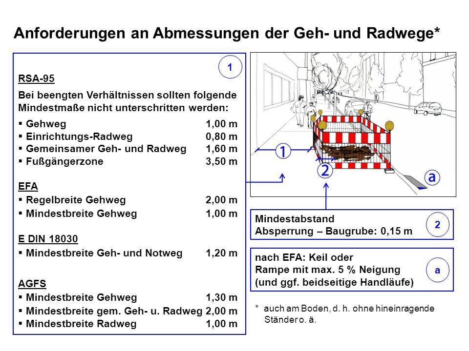 Anforderungen an Abmessungen der Geh- und Radwege*