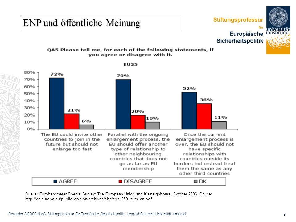 ENP und öffentliche Meinung