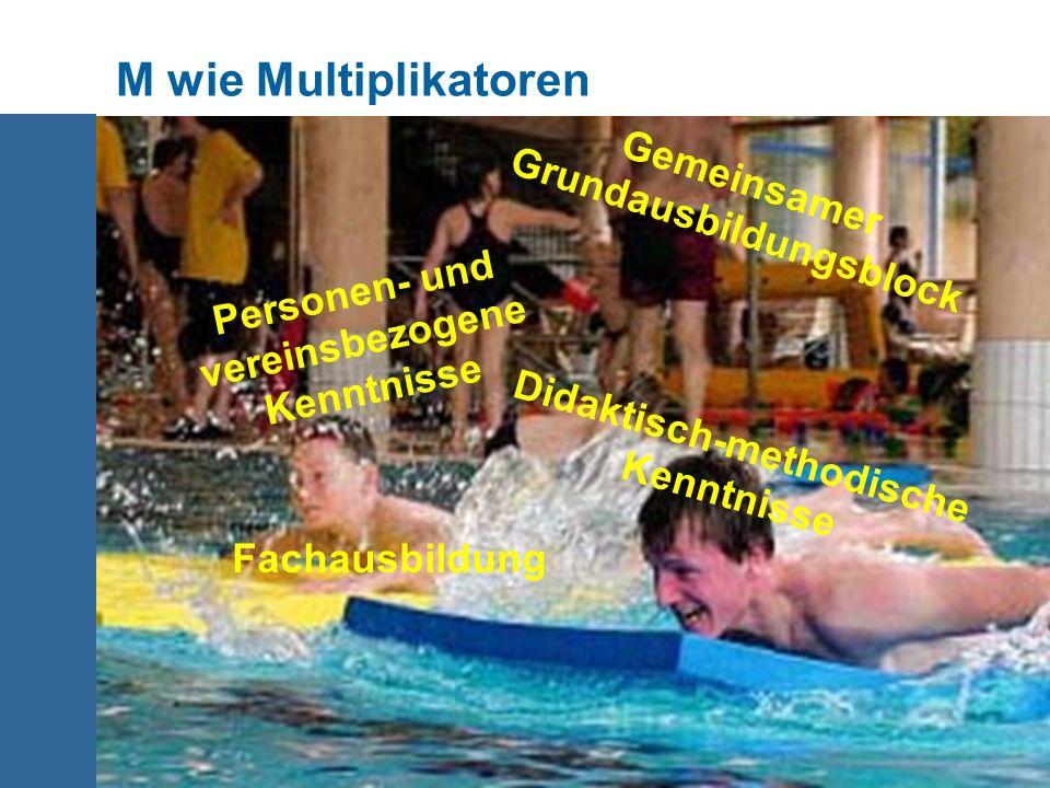 M wie Multiplikatoren Gemeinsamer Grundausbildungsblock