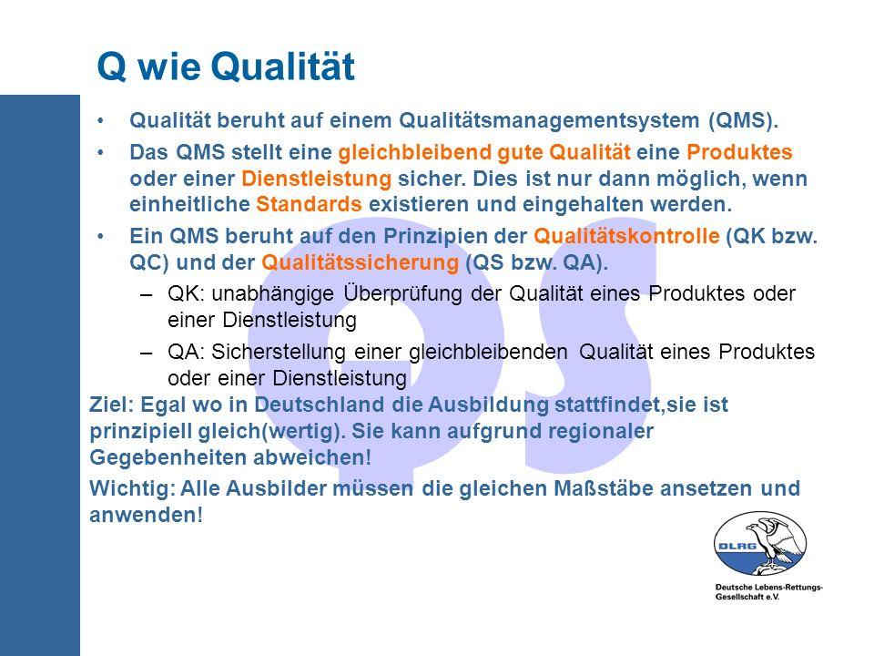 Q wie Qualität Qualität beruht auf einem Qualitätsmanagementsystem (QMS).