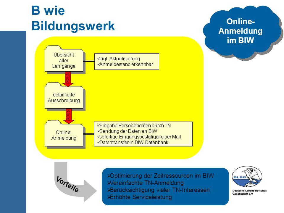Online-Anmeldung im BIW