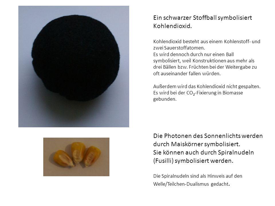 Ein schwarzer Stoffball symbolisiert Kohlendioxid.