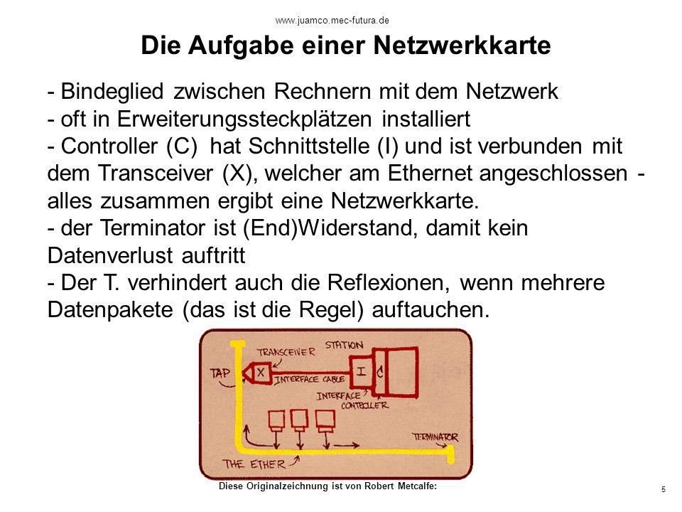 Die Aufgabe einer Netzwerkkarte