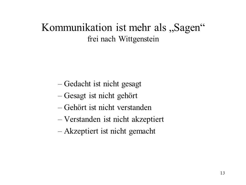 """Kommunikation ist mehr als """"Sagen frei nach Wittgenstein"""