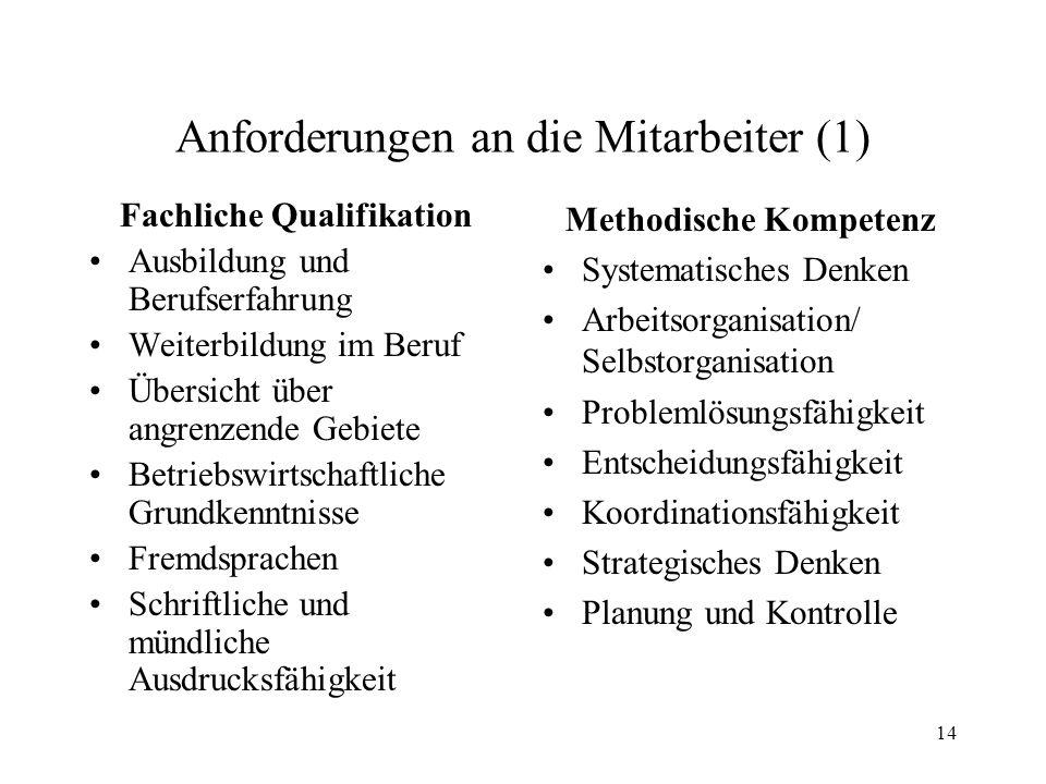 Anforderungen an die Mitarbeiter (1)