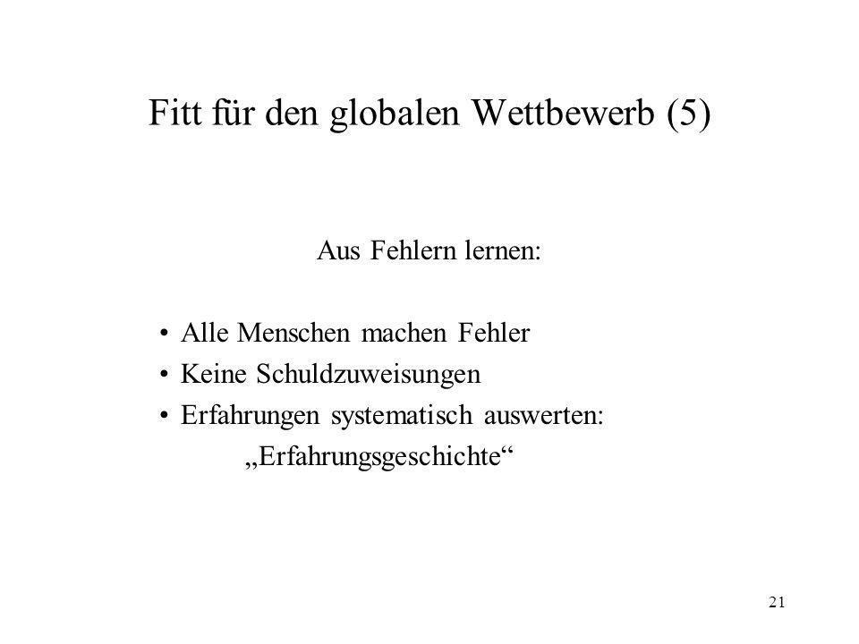Fitt für den globalen Wettbewerb (5)