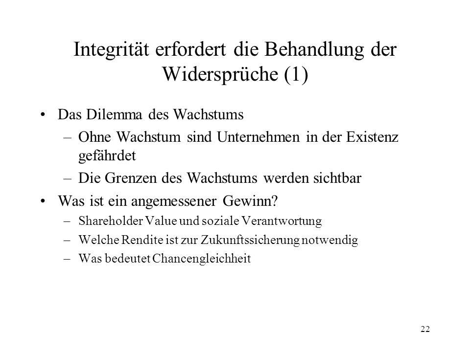 Integrität erfordert die Behandlung der Widersprüche (1)