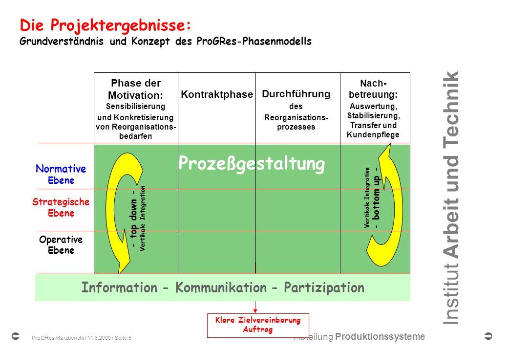 Die Projektergebnisse: Grundverständnis und Konzept des ProGRes-Phasenmodells