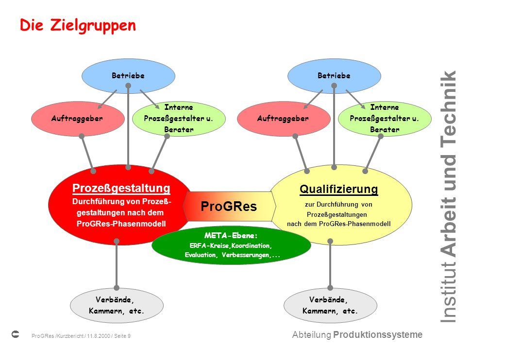 Die Zielgruppen ProGRes Prozeßgestaltung Qualifizierung