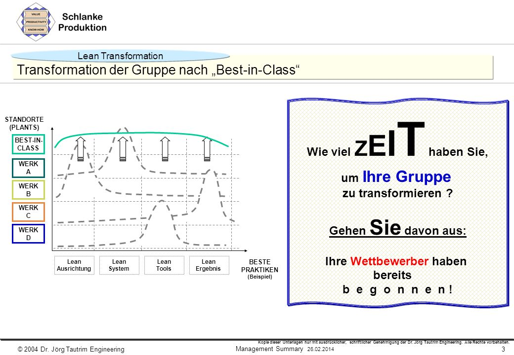 "Transformation der Gruppe nach ""Best-in-Class"