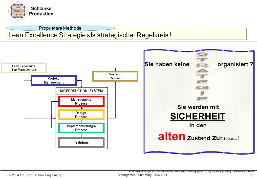 Lean Excellence Strategie als strategischer Regelkreis !