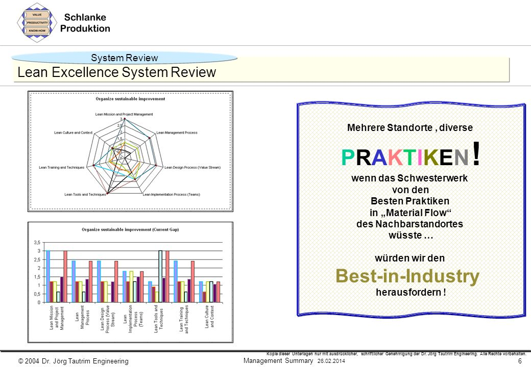 Lean Excellence System Review