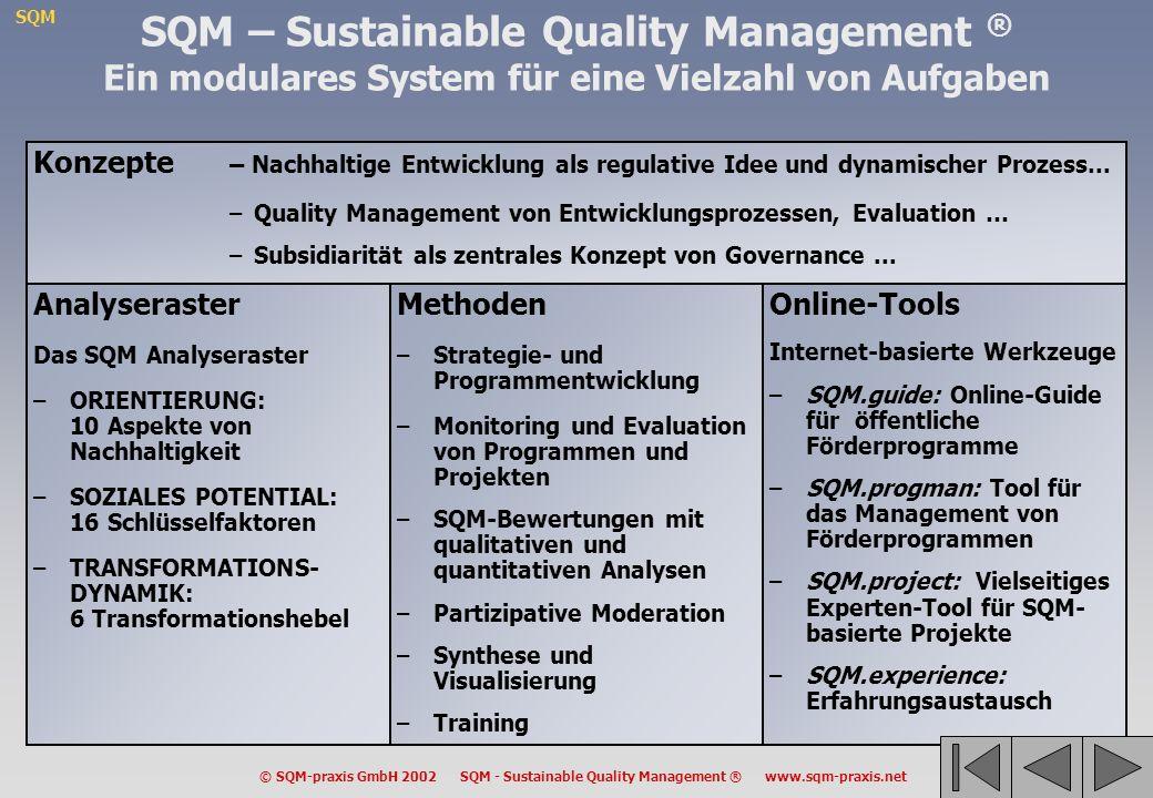 SQM – Sustainable Quality Management ® Ein modulares System für eine Vielzahl von Aufgaben