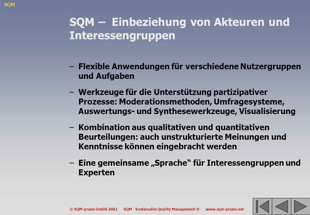 SQM – Einbeziehung von Akteuren und Interessengruppen