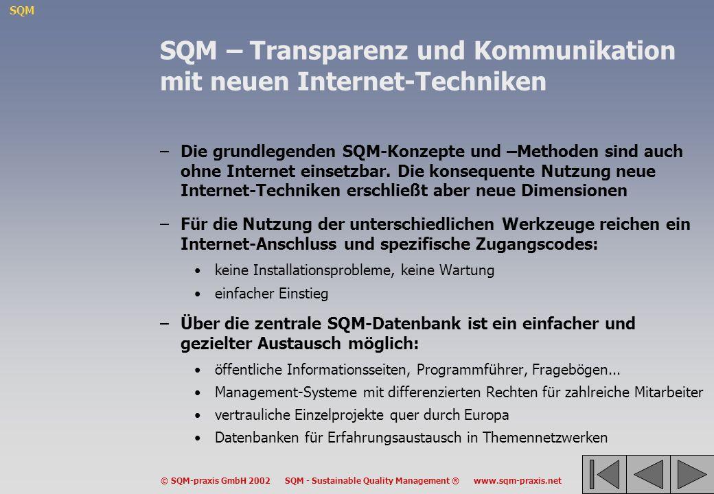 SQM – Transparenz und Kommunikation mit neuen Internet-Techniken