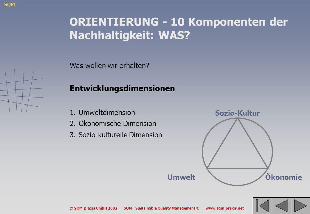 ORIENTIERUNG - 10 Komponenten der Nachhaltigkeit: WAS