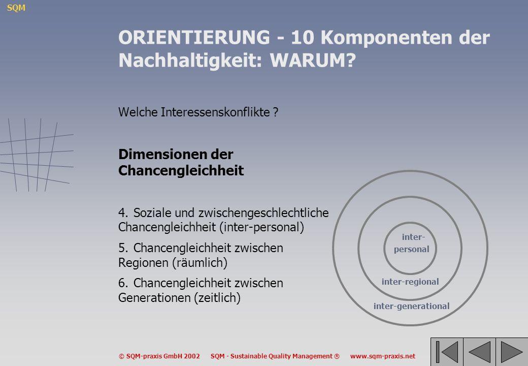 ORIENTIERUNG - 10 Komponenten der Nachhaltigkeit: WARUM