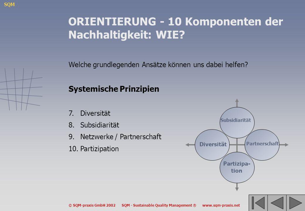 ORIENTIERUNG - 10 Komponenten der Nachhaltigkeit: WIE