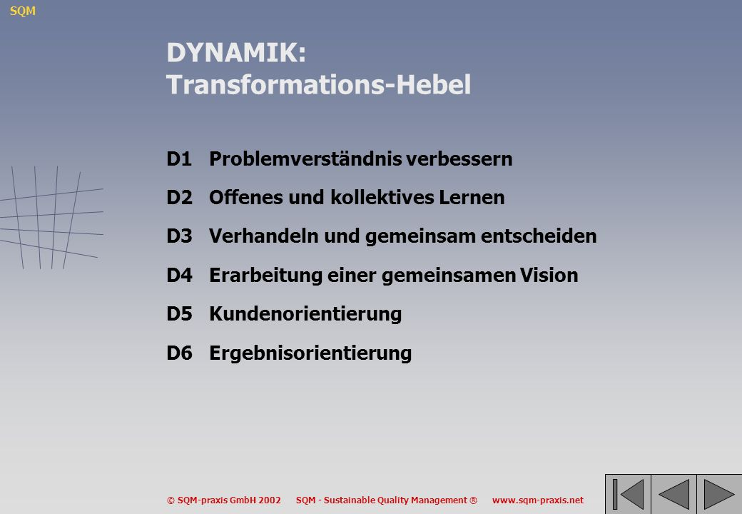 DYNAMIK: Transformations-Hebel