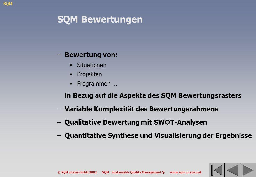 SQM Bewertungen Bewertung von: