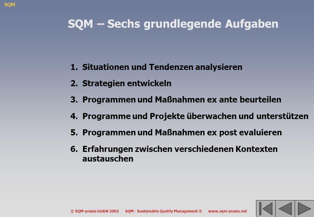 SQM – Sechs grundlegende Aufgaben