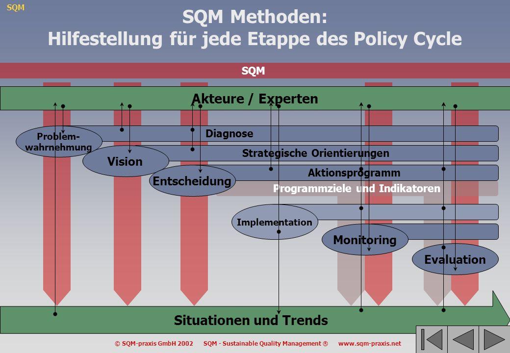 SQM Methoden: Hilfestellung für jede Etappe des Policy Cycle
