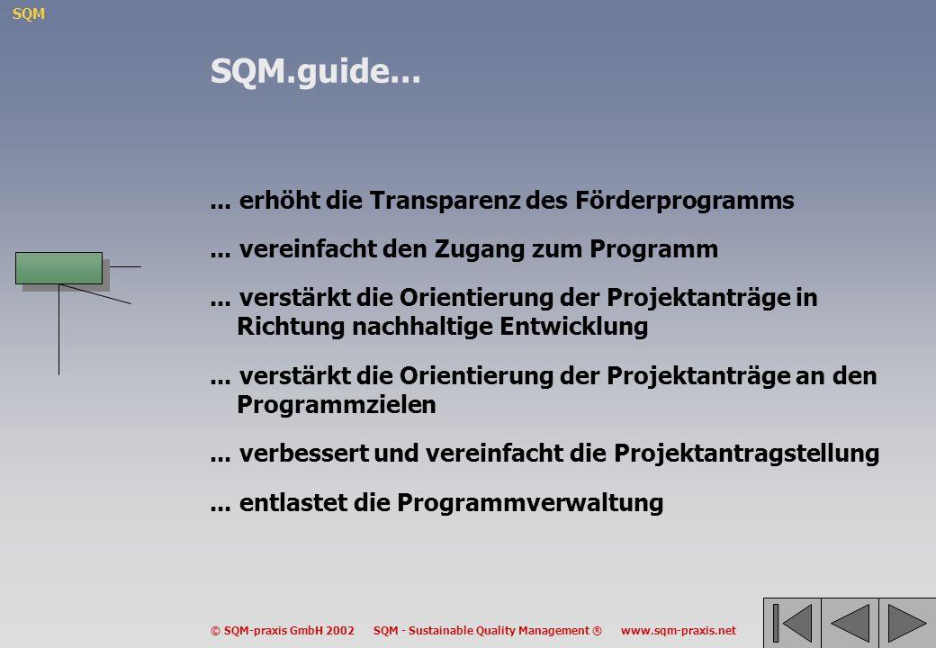 SQM.guide... ... erhöht die Transparenz des Förderprogramms