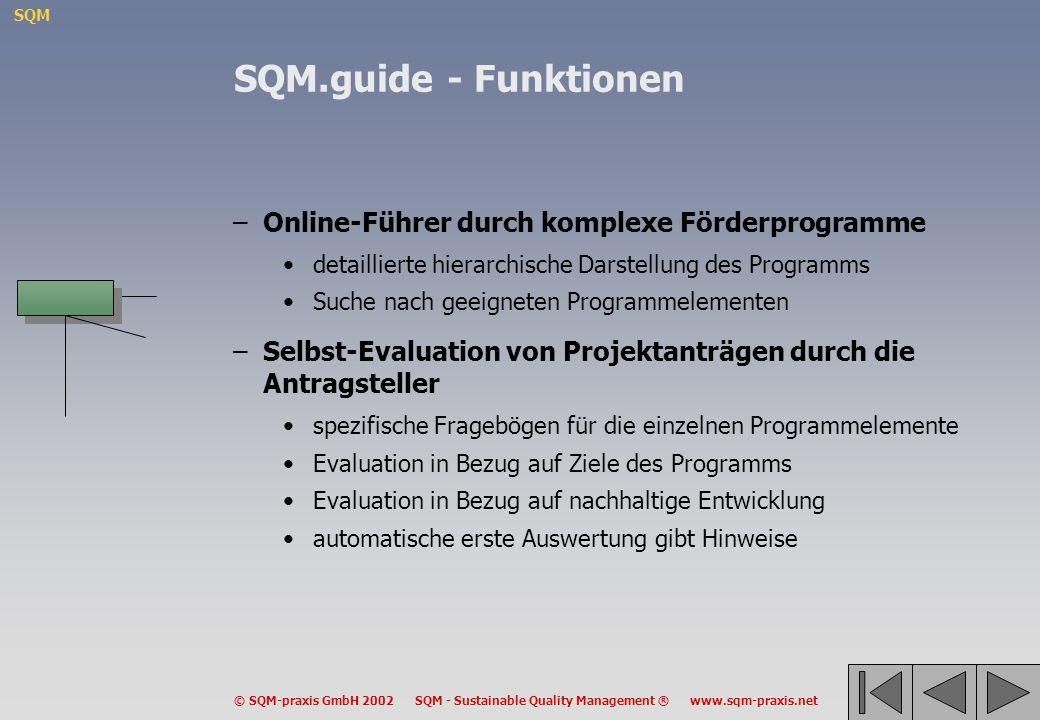 SQM.guide - Funktionen Online-Führer durch komplexe Förderprogramme