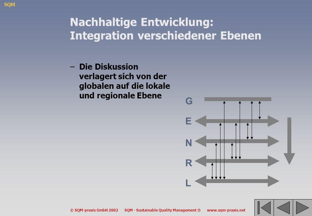 Nachhaltige Entwicklung: Integration verschiedener Ebenen