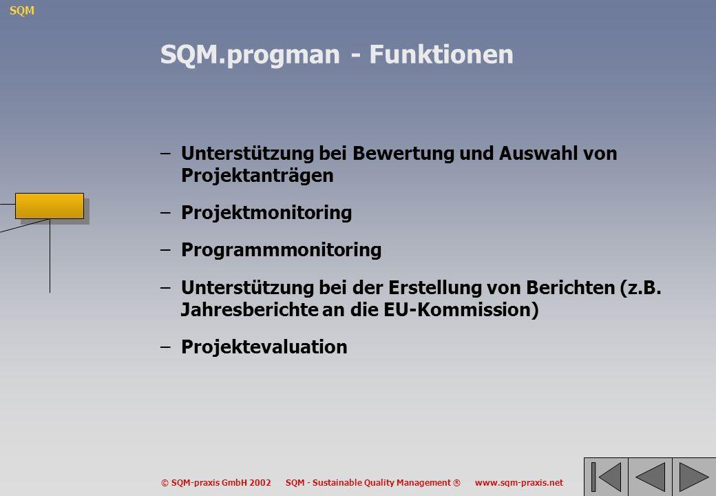 SQM.progman - Funktionen