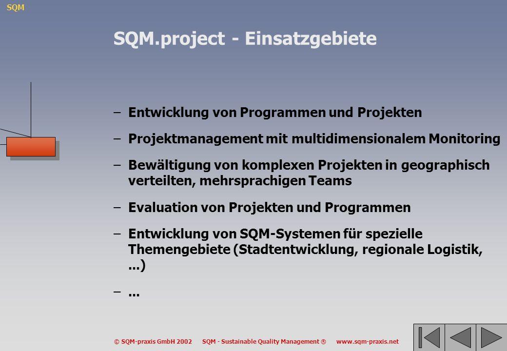 SQM.project - Einsatzgebiete