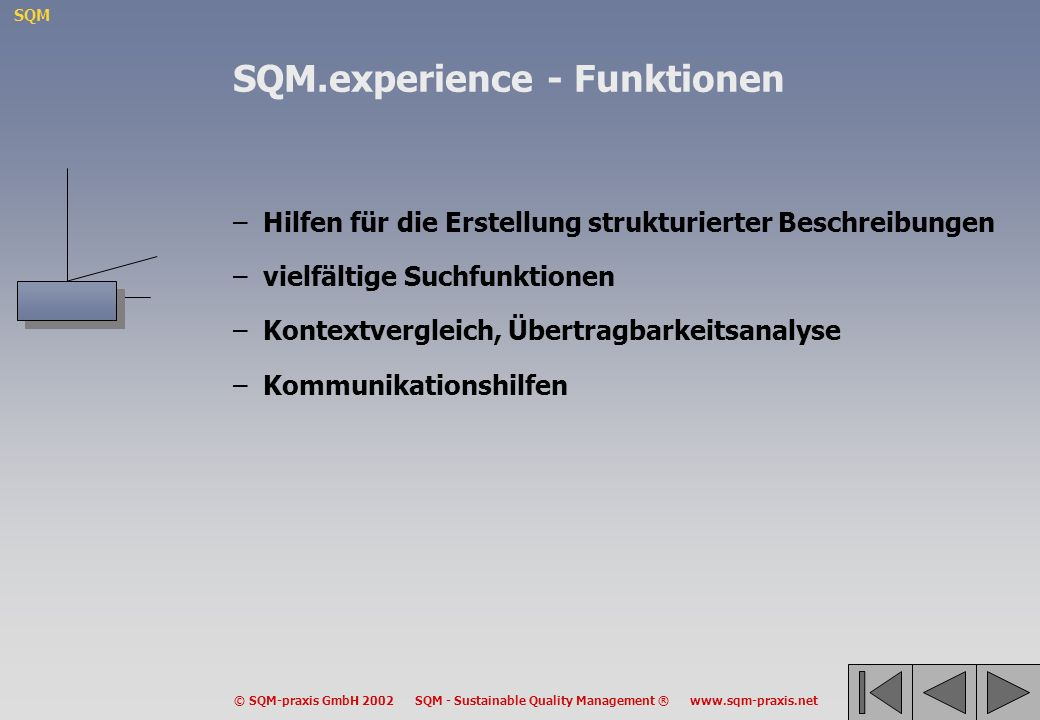 SQM.experience - Funktionen