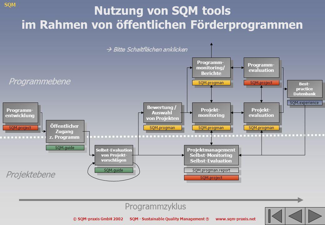 Nutzung von SQM tools im Rahmen von öffentlichen Förderprogrammen