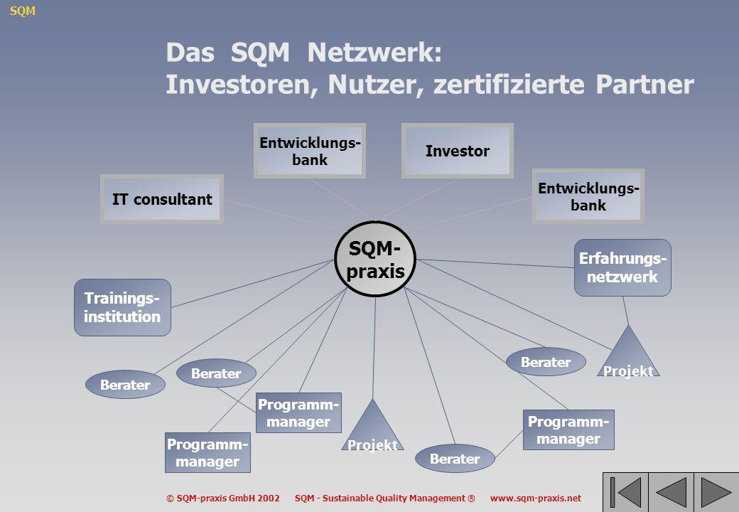 Das SQM Netzwerk: Investoren, Nutzer, zertifizierte Partner