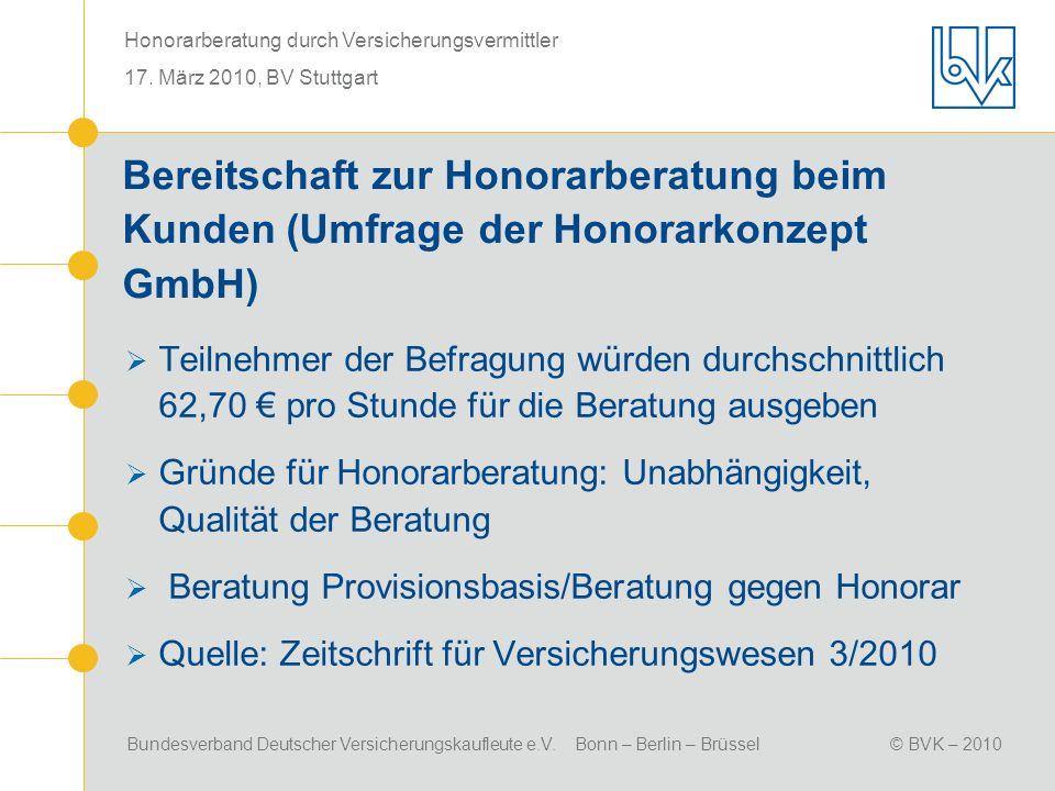 Bereitschaft zur Honorarberatung beim Kunden (Umfrage der Honorarkonzept GmbH)
