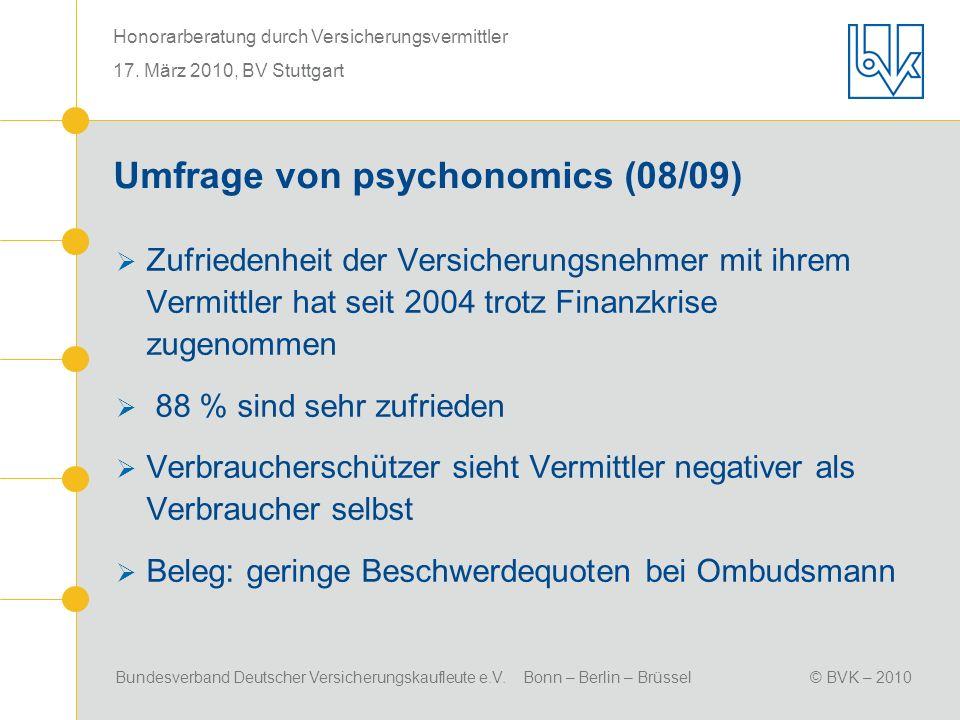 Umfrage von psychonomics (08/09)