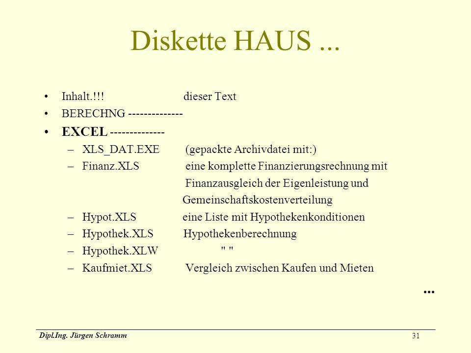 Tolle Zuordnung Der Hypothek Vorlage Ideen - Bilder für das ...