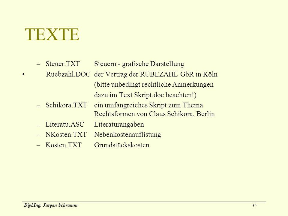 TEXTE Steuer.TXT Steuern - grafische Darstellung
