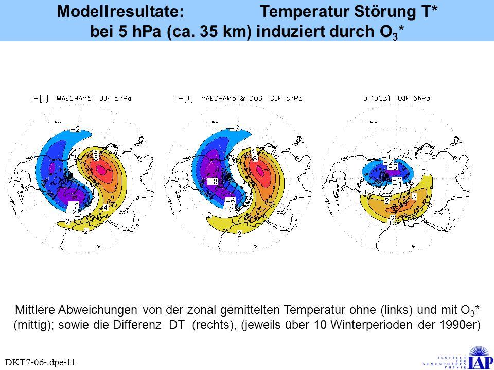 Modellresultate: Temperatur Störung T. bei 5 hPa (ca