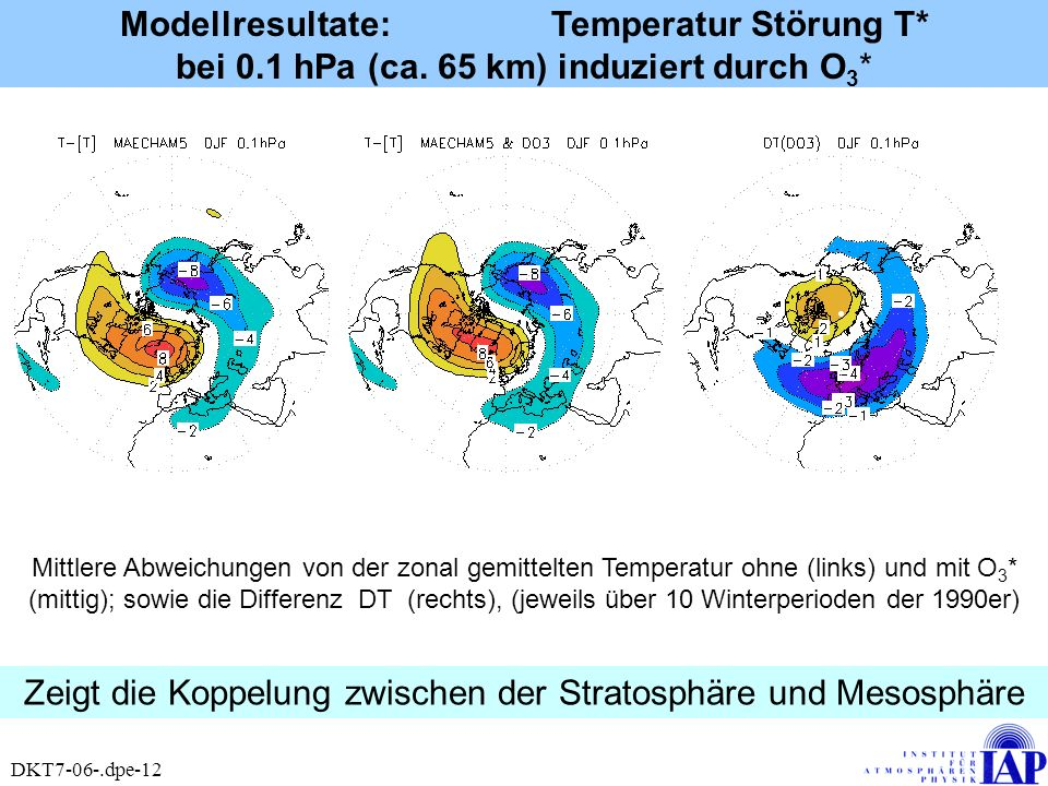 Zeigt die Koppelung zwischen der Stratosphäre und Mesosphäre