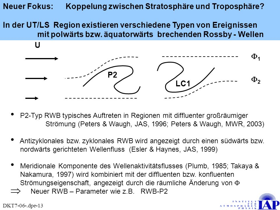 Neuer Fokus: Koppelung zwischen Stratosphäre und Troposphäre