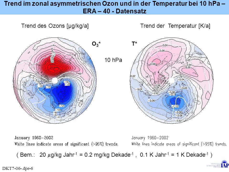 Trend im zonal asymmetrischen Ozon und in der Temperatur bei 10 hPa – ERA – 40 - Datensatz