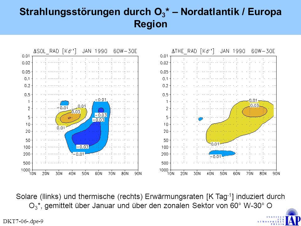 Strahlungsstörungen durch O3* – Nordatlantik / Europa Region