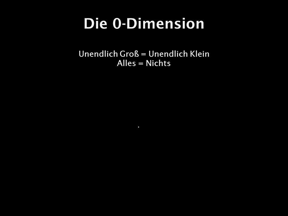 Die 0-Dimension Unendlich Groß = Unendlich Klein Alles = Nichts