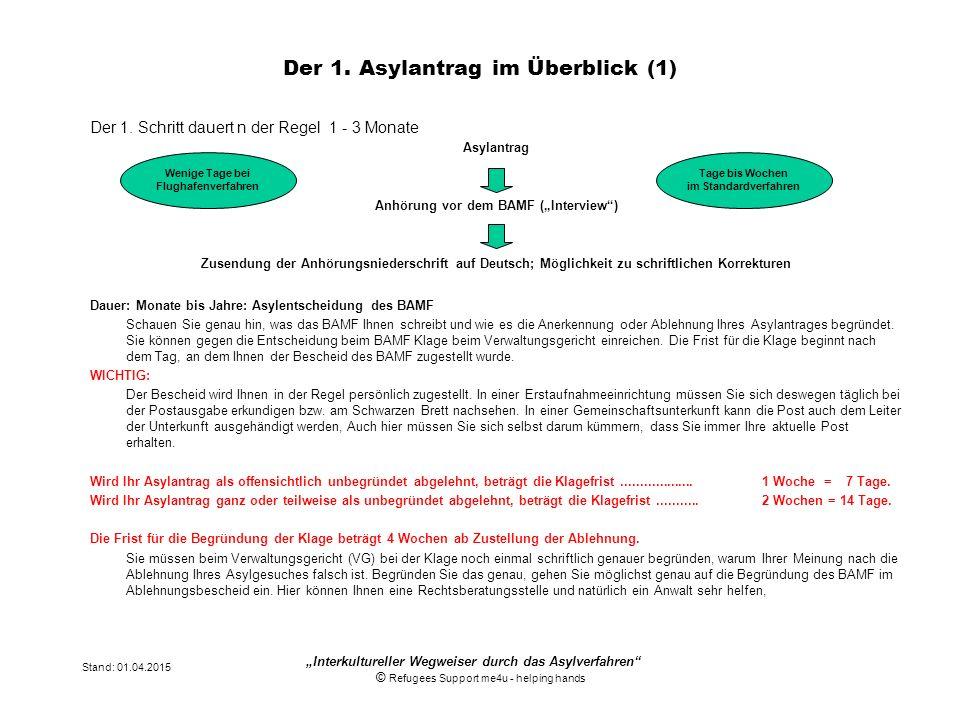 Der 1. Asylantrag im Überblick (1)