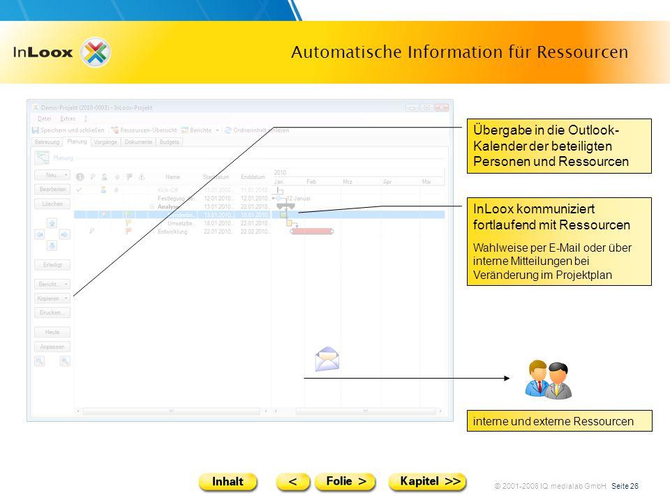 Automatische Information für Ressourcen